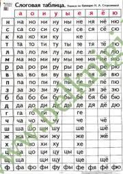 Слоговая таблица. Учимся по букварю Сторожевой. (70*100см) (уценка)