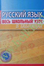 Русский язык. Весь школьный курс в таблицах.