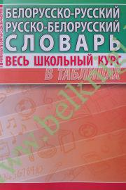 Белорусско-русский, русско-белорусский словарь. Весь школьный курс в таблицах.