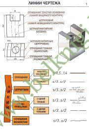 Таблицы по черчению (20 плакатов 70х90 см) (рекомендовано)
