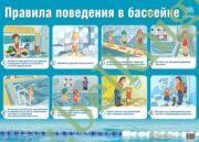 Правила поведения в бассейне (настенный плакат 50*70 см)